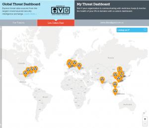AlienVault_Threat_Dashboard